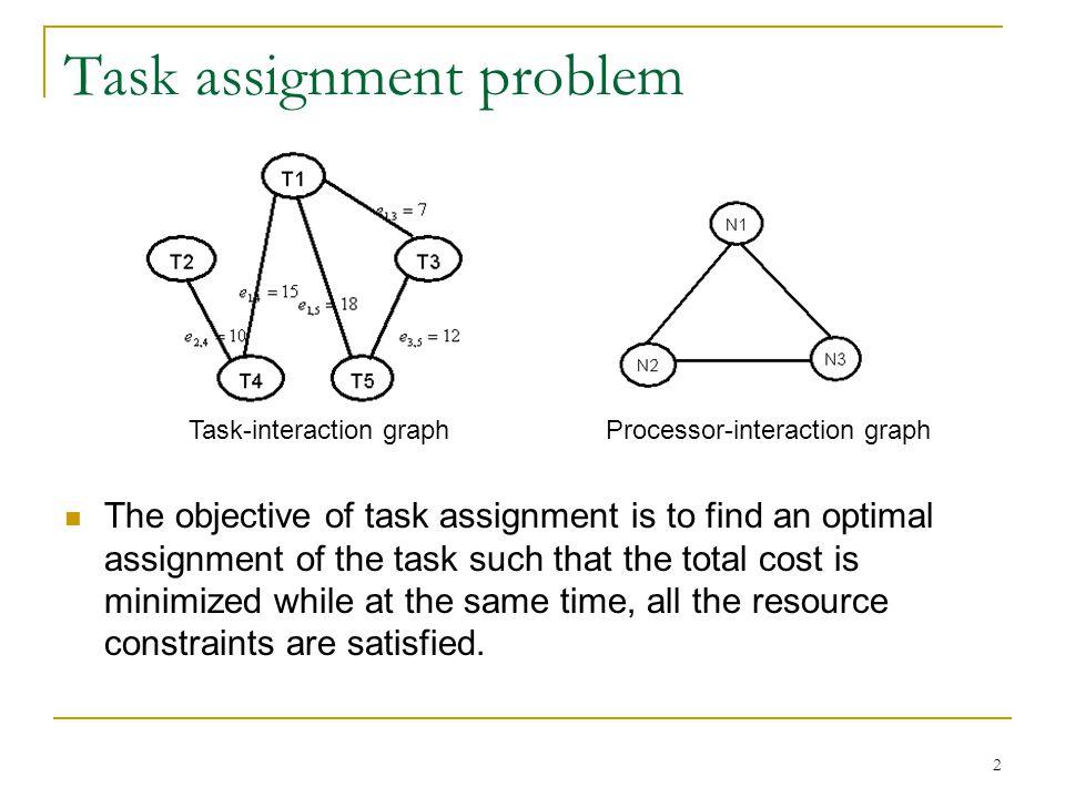 ielts graphs essay pattern