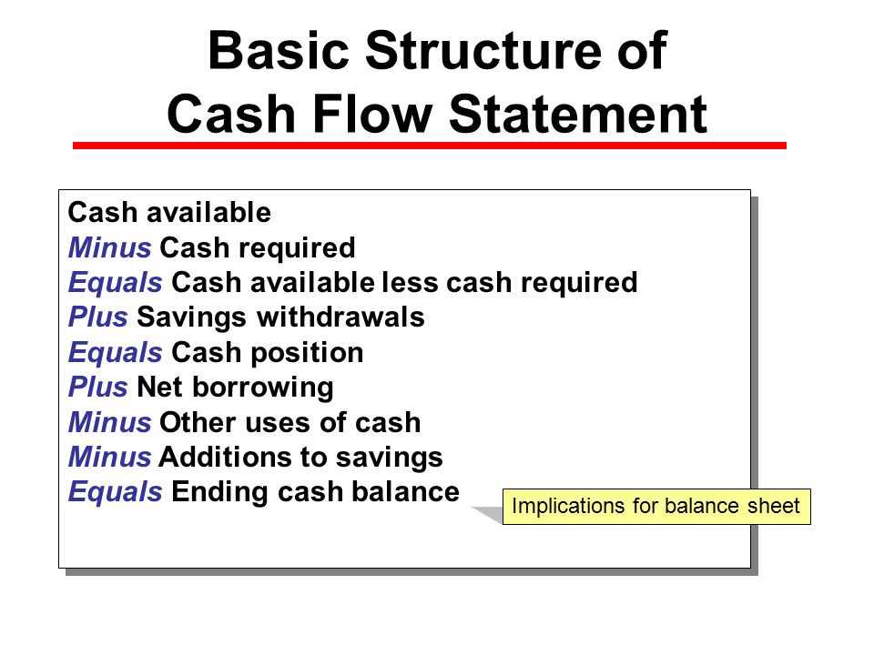 Basic Structure of Cash Flow Statement Cash available Minus Cash required Equals Cash available less cash required Plus Savings withdrawals Equals Cash position Plus Net borrowing Minus Other uses of cash Minus Additions to savings Equals Ending cash balance Cash available Minus Cash required Equals Cash available less cash required Plus Savings withdrawals Equals Cash position Plus Net borrowing Minus Other uses of cash Minus Additions to savings Equals Ending cash balance Implications for balance sheet