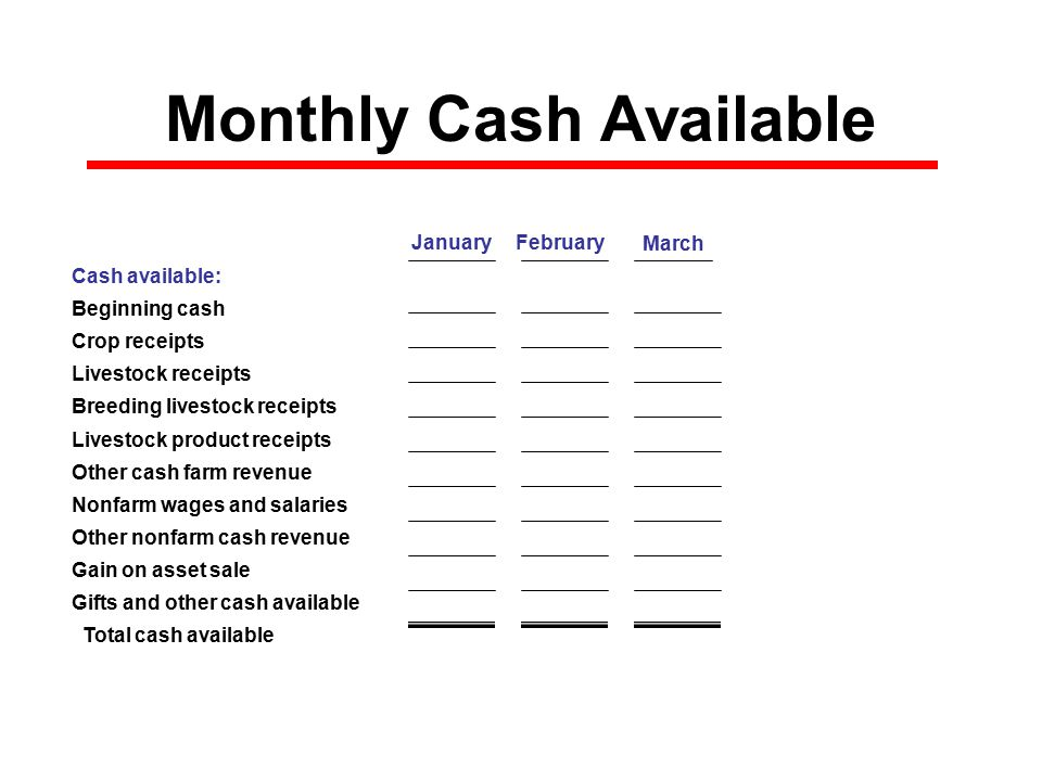 Monthly Cash Available January FebruaryMarch Cash available: Beginning cash Crop receipts Livestock receipts Breeding livestock receipts Livestock product receipts Other cash farm revenue Nonfarm wages and salaries Other nonfarm cash revenue Gain on asset sale Gifts and other cash available Total cash available $0