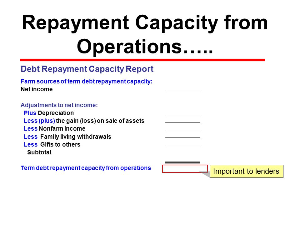 Repayment Capacity from Operations…..
