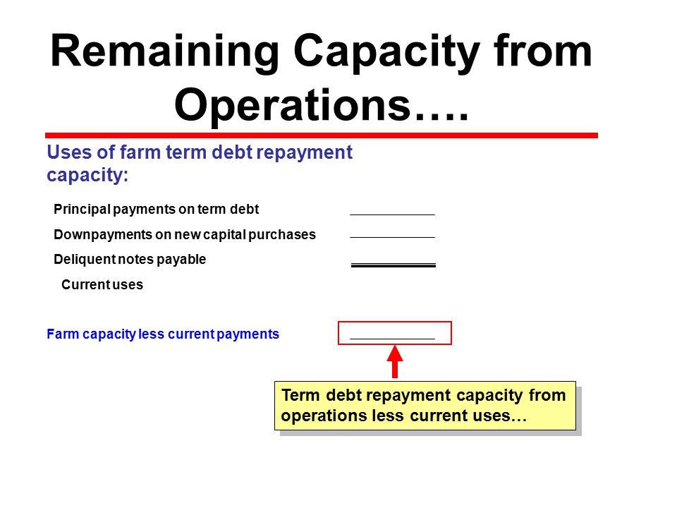Remaining Capacity from Operations….