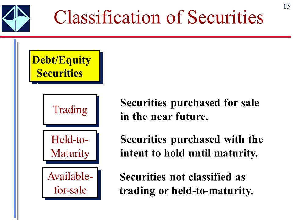 Held to maturity securities