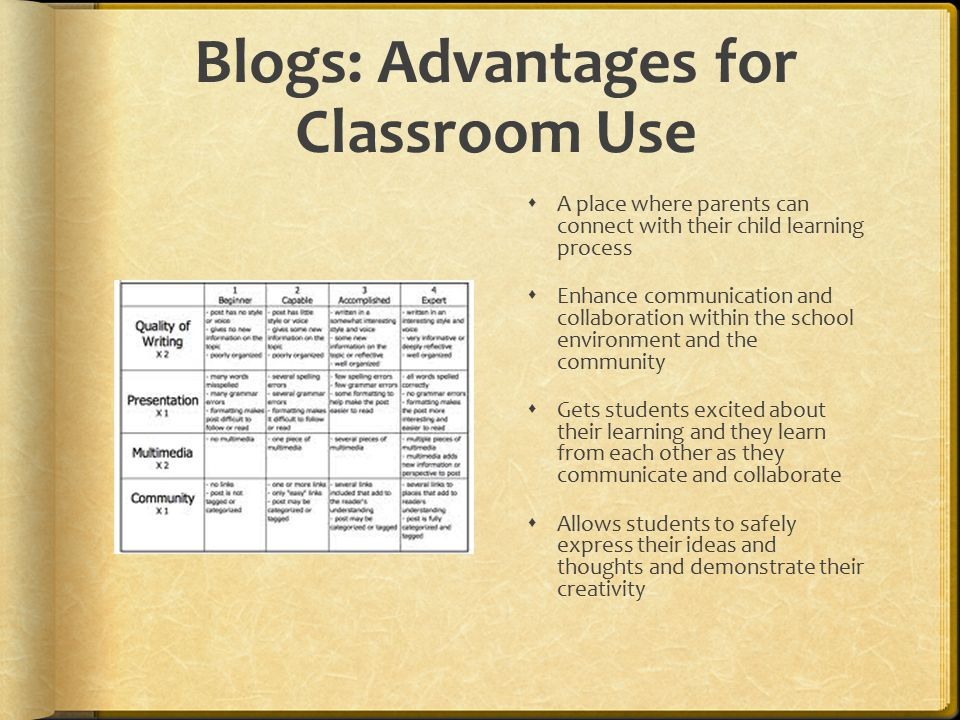 Blogs: Advantages for Classroom Use  A place where parents can connect with their child learning process  Enhance communication and collaboration within the school environment and the community  Gets students excited about their learning and they learn from each other as they communicate and collaborate  Allows students to safely express their ideas and thoughts and demonstrate their creativity