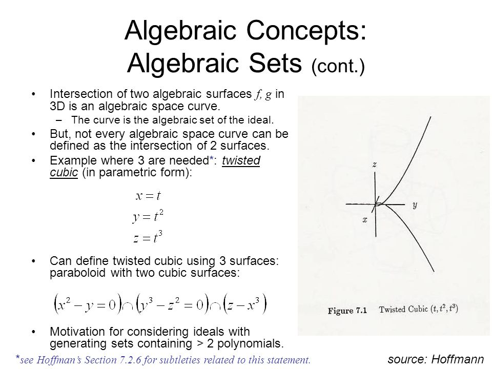 Algebraic Concepts: Algebraic Sets (cont.) Intersection of two algebraic surfaces f, g in 3D is an algebraic space curve.