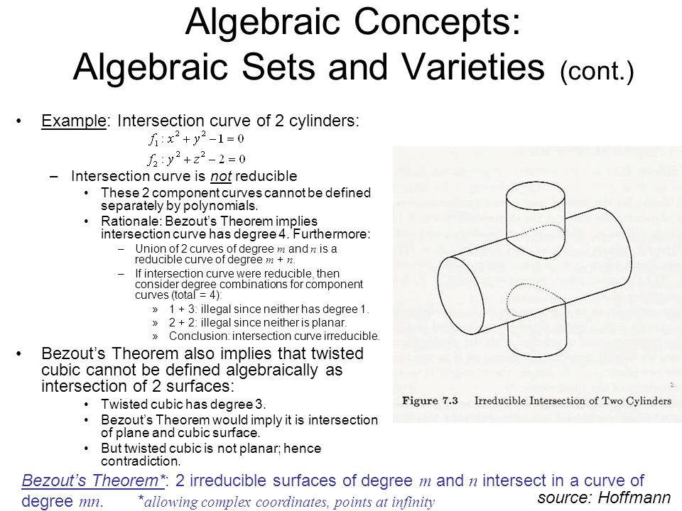 Algebraic Concepts: Algebraic Sets and Varieties (cont.) Example: Intersection curve of 2 cylinders: –Intersection curve is not reducible These 2 component curves cannot be defined separately by polynomials.