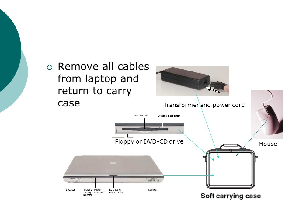  Remove all cables from laptop and return to carry case Transformer and power cord Floppy or DVD-CD drive Mouse