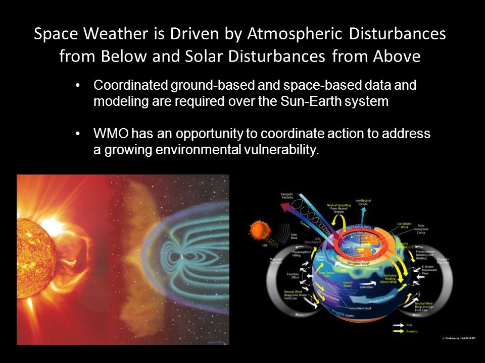 Coordinated ground-based and space-based data and modeling are required over the Sun-Earth system WMO has an opportunity to coordinate action to address a growing environmental vulnerability.