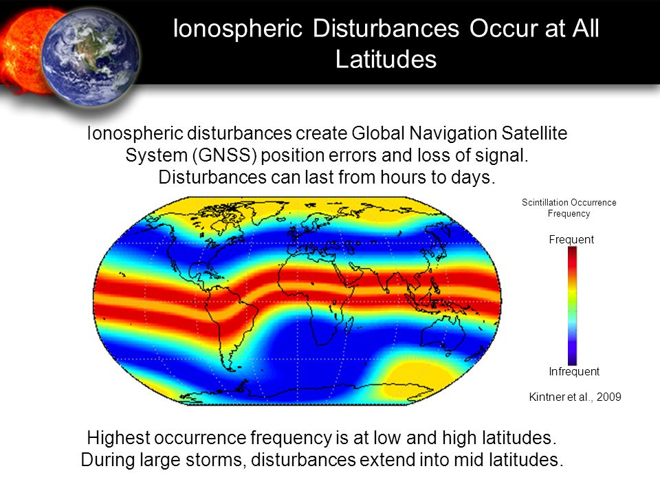 Ionospheric Disturbances Occur at All Latitudes Kintner et al., 2009 Ionospheric disturbances create Global Navigation Satellite System (GNSS) position errors and loss of signal.