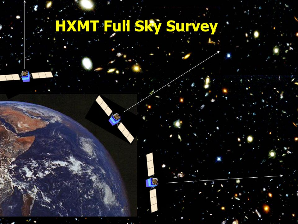 HXMT Full Sky Survey