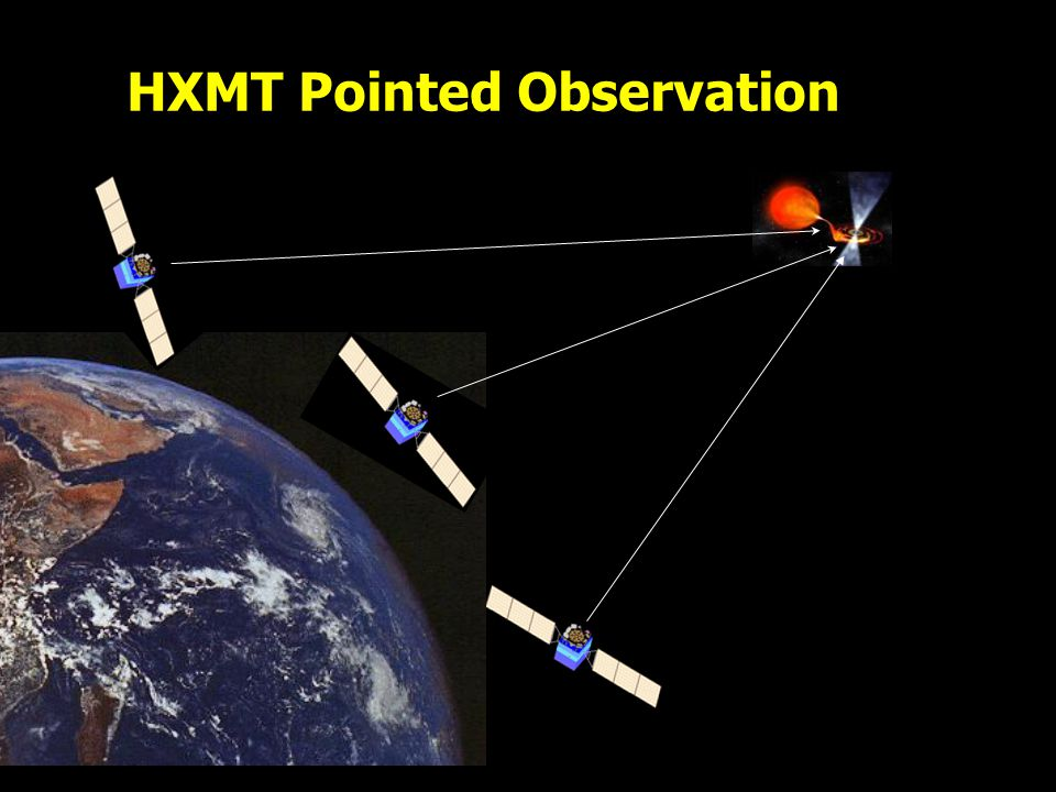 HXMT Pointed Observation