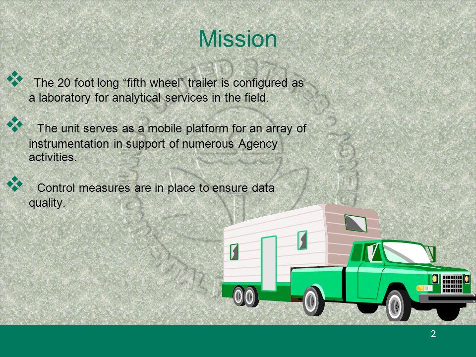 REGION 6 MOBILE LABORATORY A Field Analytical Vehicle U S