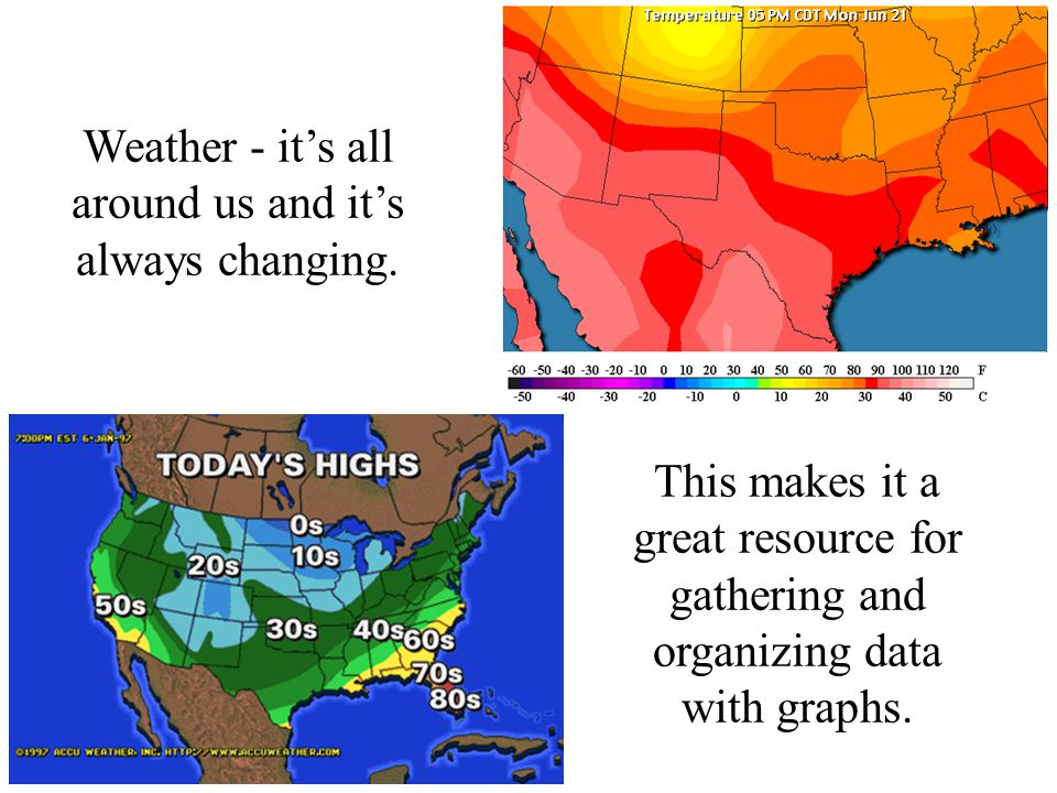 Weather - it's all around us and it's always changing  This