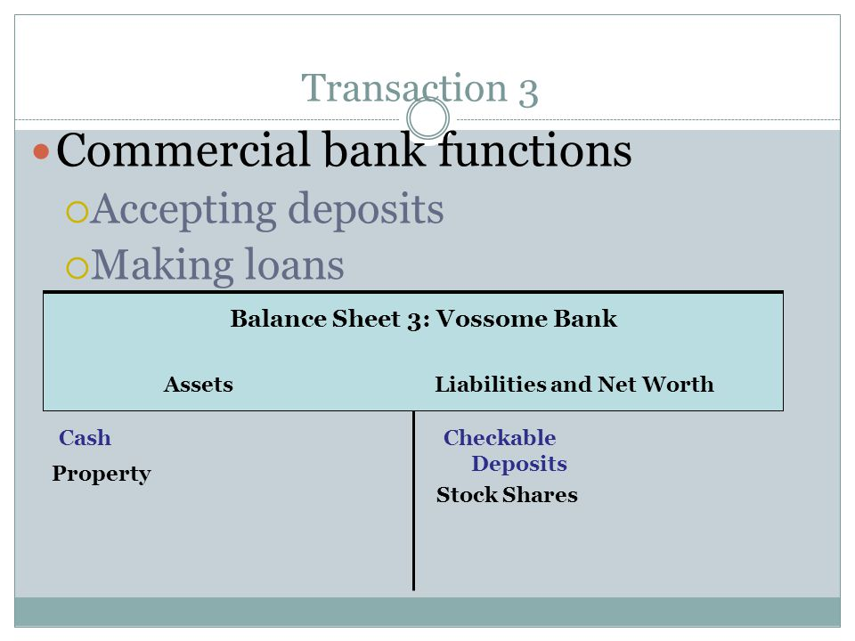 AssetsLiabilities and Net Worth Transaction 2 Acquiring property and equipment Balance Sheet : Vossome Bank Cash Stock Shares Property
