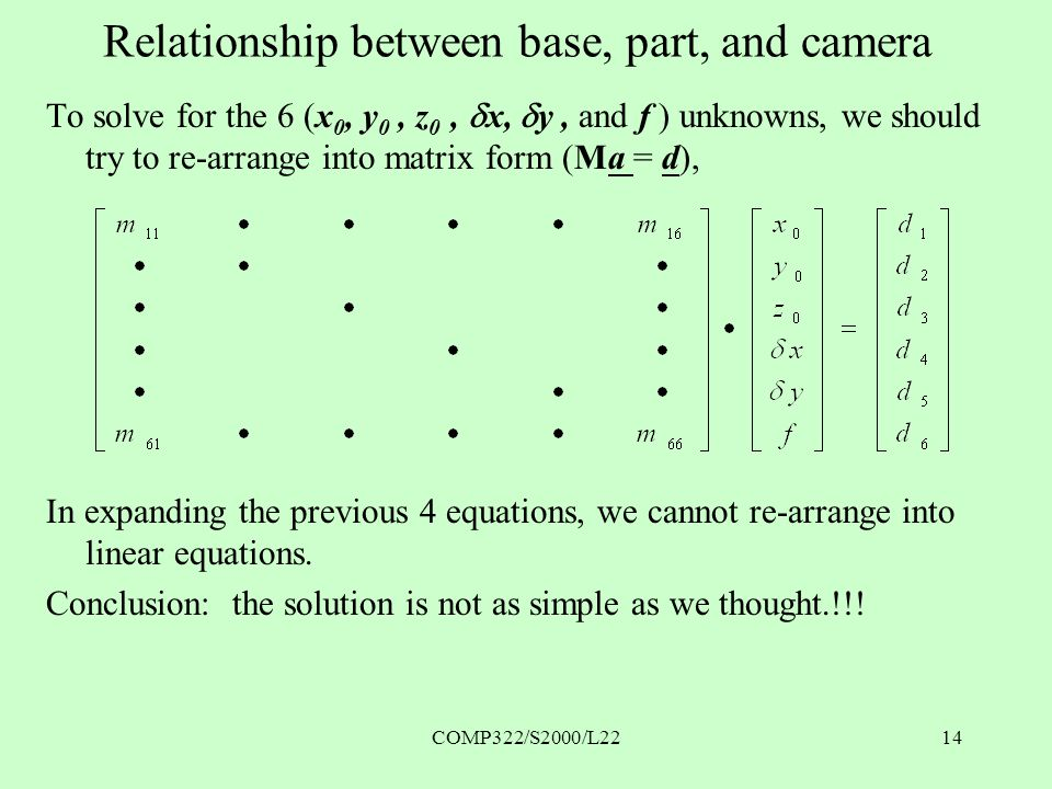COMP322/S2000/L2214 Relationship between base, part, and camera To solve for the 6 (x 0, y 0, z 0,  x,  y, and f ) unknowns, we should try to re-arrange into matrix form (Ma = d), In expanding the previous 4 equations, we cannot re-arrange into linear equations.