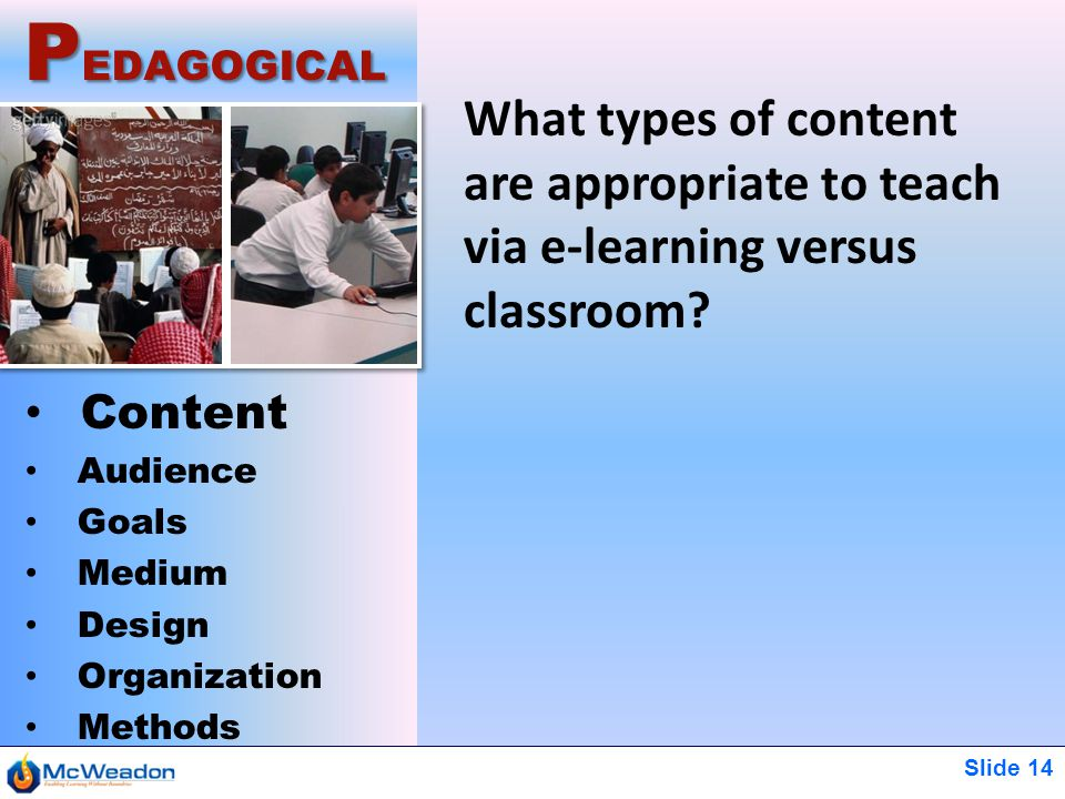 Slide 14 Content Audience Goals Medium Design Organization Methods P EDAGOGICAL What types of content are appropriate to teach via e-learning versus classroom