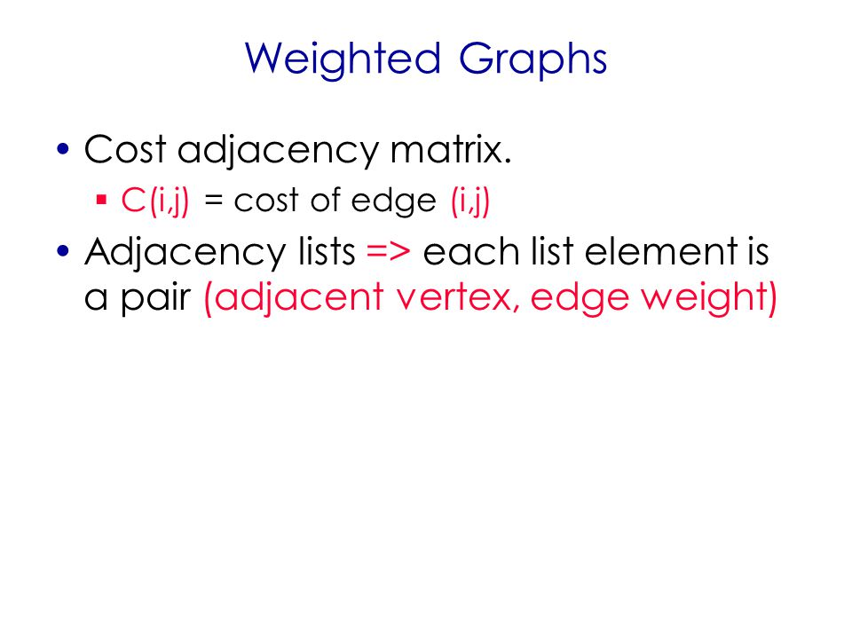 Weighted Graphs Cost adjacency matrix.