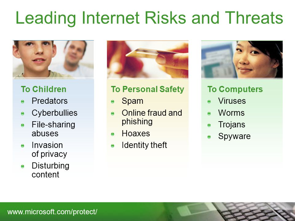 Leading Internet Risks and Threats To Children Predators Cyberbullies File-sharing abuses Invasion of privacy Disturbing content To Personal Safety Spam Online fraud and phishing Hoaxes Identity theft To Computers Viruses Worms Trojans Spyware