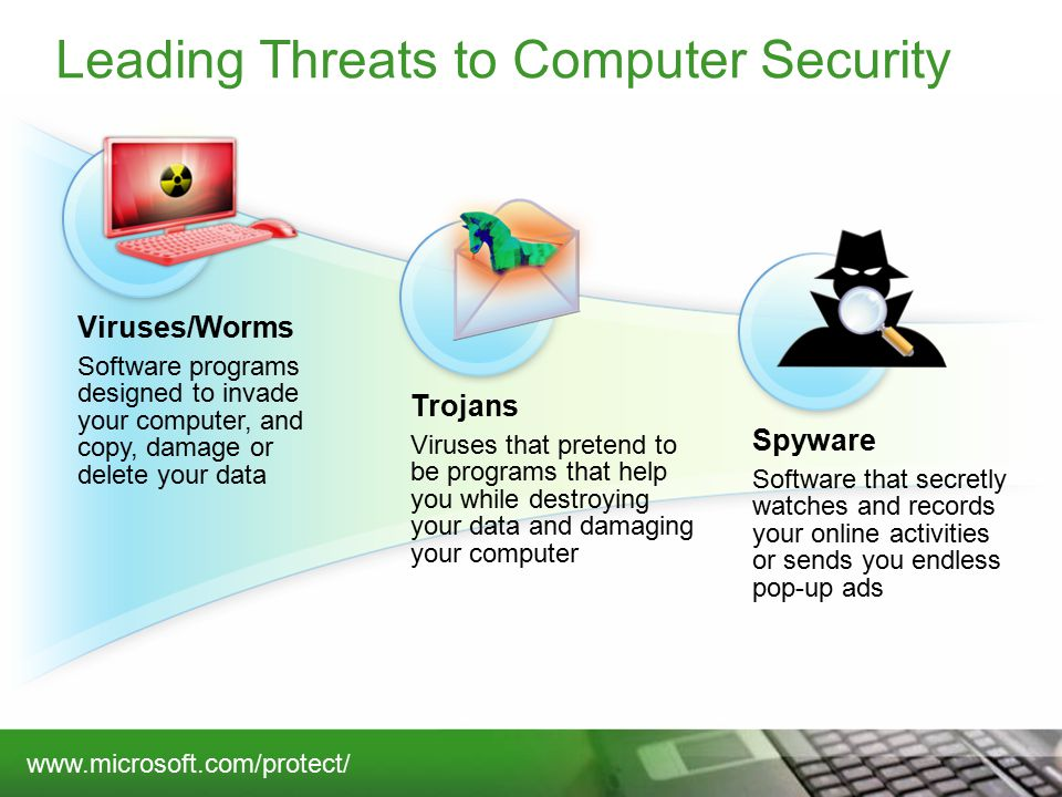 Viruses/Worms Software programs designed to invade your computer, and copy, damage or delete your data Trojans Viruses that pretend to be programs that help you while destroying your data and damaging your computer Spyware Software that secretly watches and records your online activities or sends you endless pop-up ads Leading Threats to Computer Security