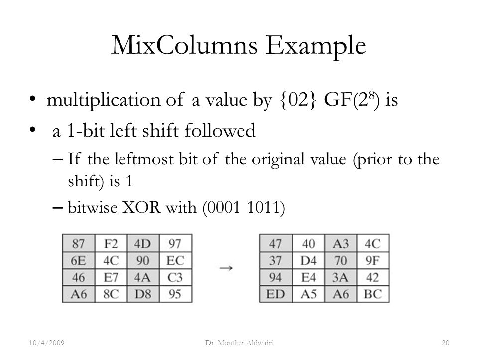 MixColumns Example multiplication of a value by {02} GF(2 8 ) is a 1-bit left shift followed – If the leftmost bit of the original value (prior to the shift) is 1 – bitwise XOR with ( ) 10/4/2009Dr.