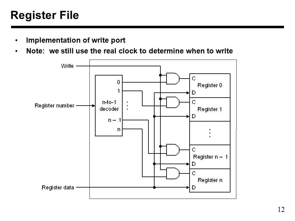 12 Register File Implementation of write port Note: we still use the real clock to determine when to write