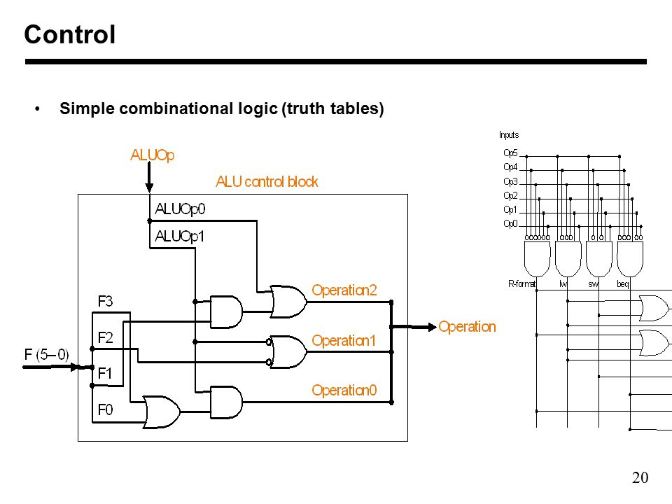 20 Control Simple combinational logic (truth tables)
