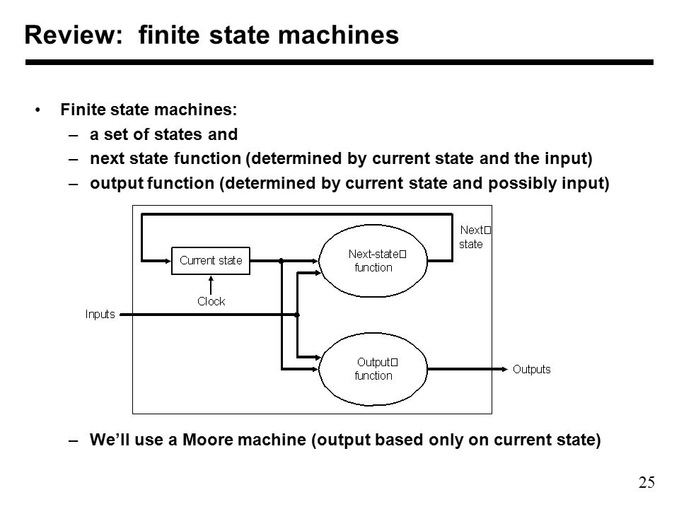 25 Finite state machines: –a set of states and –next state function (determined by current state and the input) –output function (determined by current state and possibly input) –We'll use a Moore machine (output based only on current state) Review: finite state machines