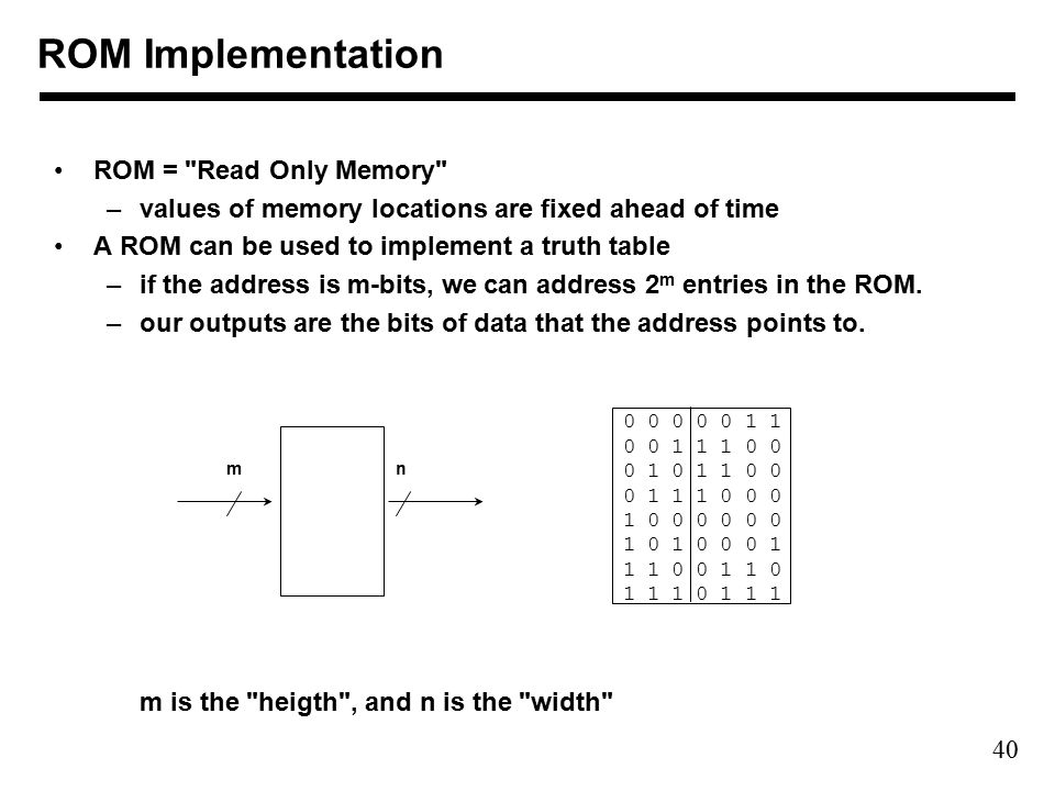 40 ROM = Read Only Memory –values of memory locations are fixed ahead of time A ROM can be used to implement a truth table –if the address is m-bits, we can address 2 m entries in the ROM.