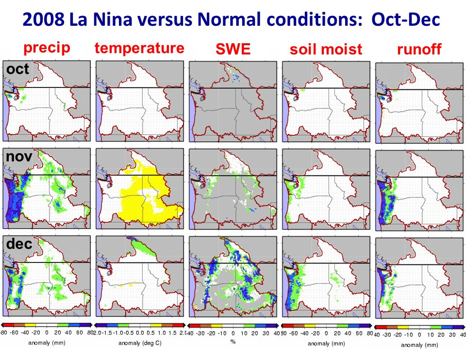 2008 La Nina versus Normal conditions: Oct-Dec oct nov dec precip temperature SWEsoil moistrunoff