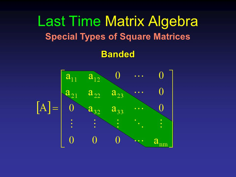Last Time Matrix Algebra Banded Special Types of Square Matrices