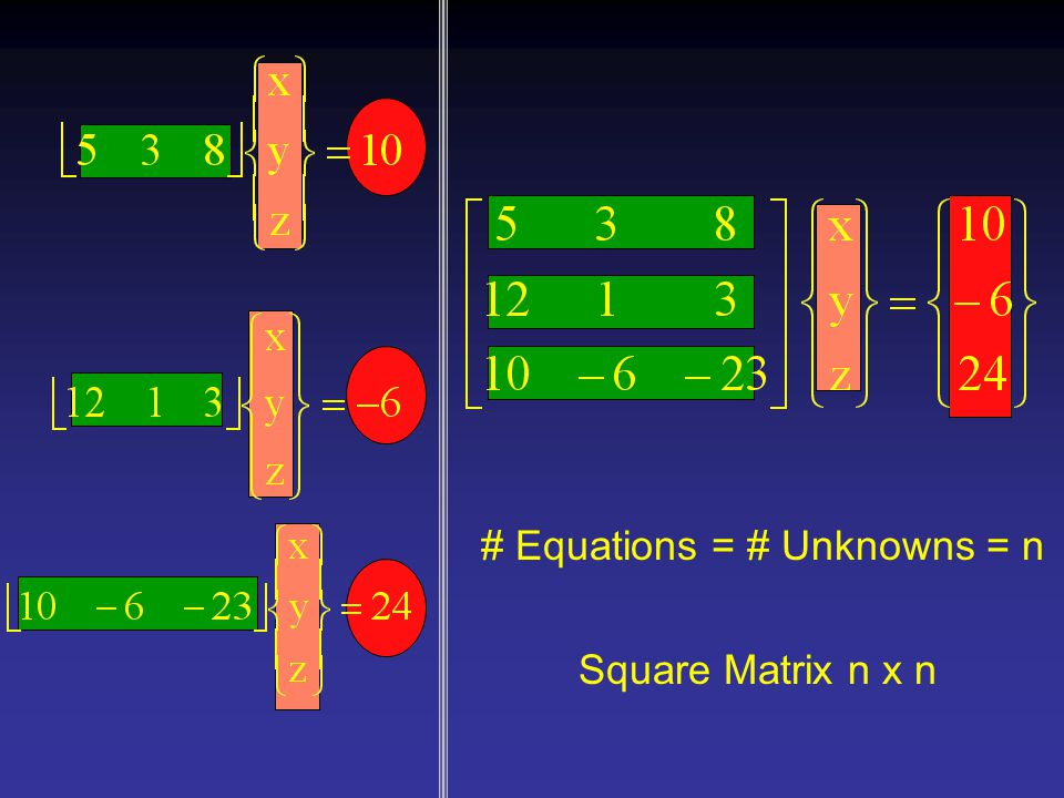 # Equations = # Unknowns = n Square Matrix n x n