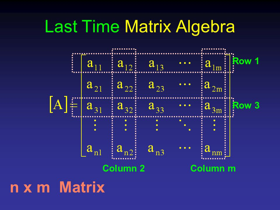 Last Time Matrix Algebra Row 1 Row 3 Column 2Column m n x m Matrix