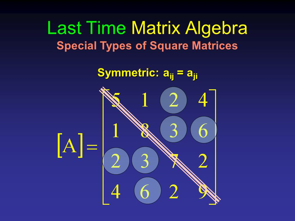 Last Time Matrix Algebra Special Types of Square Matrices Symmetric: a ij = a ji
