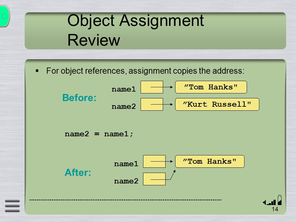 14 Object Assignment Review  For object references, assignment copies the address: name2 = name1; name1 name2 Before: Tom Hanks Kurt Russell name1 name2 After: Tom Hanks