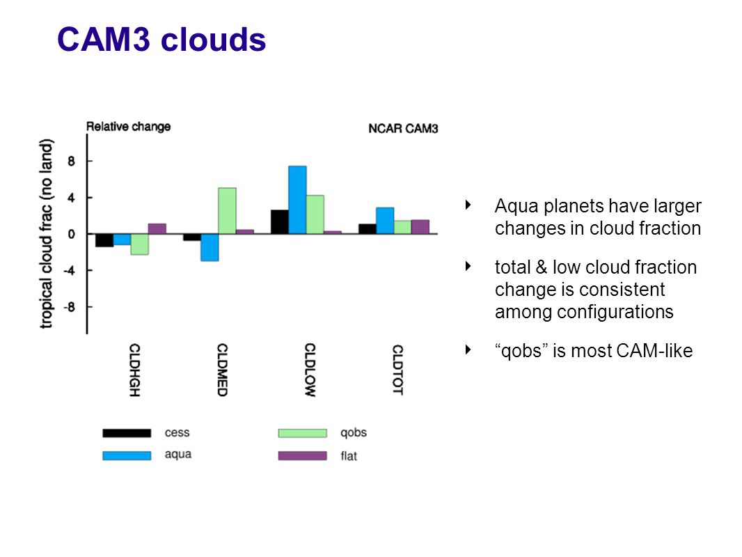 CAM3 clouds ‣ Aqua planets have larger changes in cloud fraction ‣ total & low cloud fraction change is consistent among configurations ‣ qobs is most CAM-like