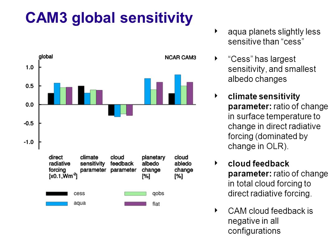 CAM3 global sensitivity ‣ aqua planets slightly less sensitive than cess ‣ Cess has largest sensitivity, and smallest albedo changes ‣ climate sensitivity parameter: ratio of change in surface temperature to change in direct radiative forcing (dominated by change in OLR).