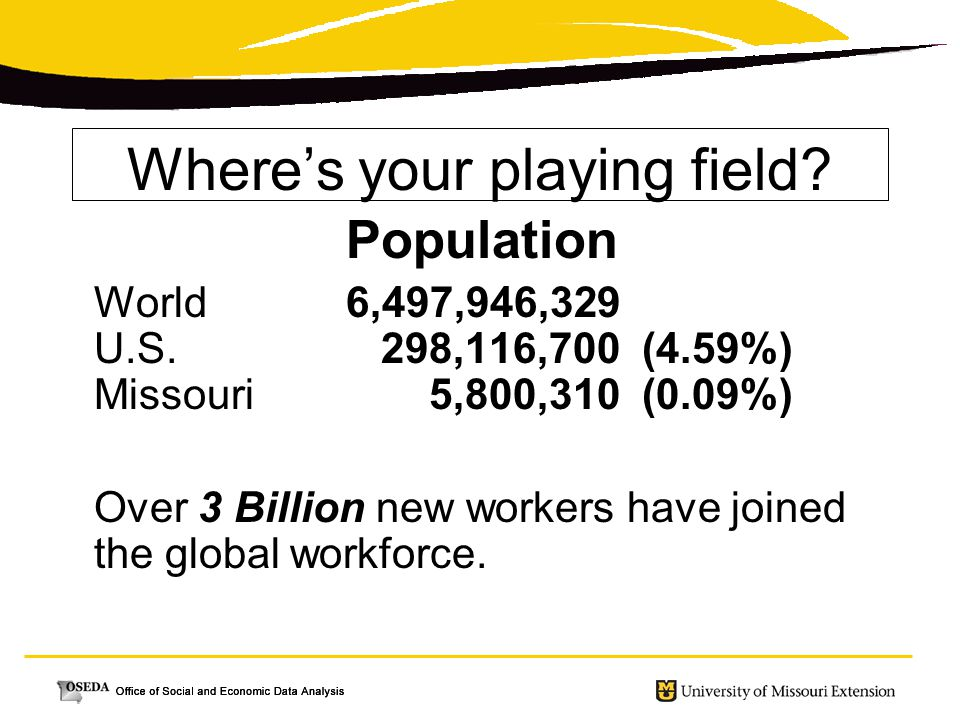 Where's your playing field. Population World 6,497,946,329 U.S.
