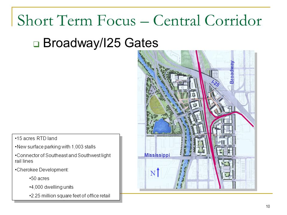 10 Short Term Focus – Central Corridor  Broadway/I25 Gates 15 acres RTD land New surface parking with 1,003 stalls Connector of Southeast and Southwest light rail lines Cherokee Development: 50 acres 4,000 dwelling units 2.25 million square feet of office retail 15 acres RTD land New surface parking with 1,003 stalls Connector of Southeast and Southwest light rail lines Cherokee Development: 50 acres 4,000 dwelling units 2.25 million square feet of office retail N Broadway Mississippi I-25