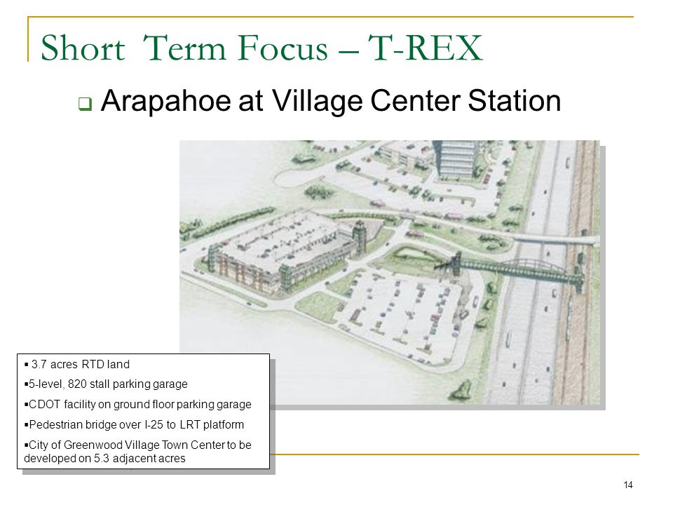 14 Short Term Focus – T-REX  Arapahoe at Village Center Station  3.7 acres RTD land  5-level, 820 stall parking garage  CDOT facility on ground floor parking garage  Pedestrian bridge over I-25 to LRT platform  City of Greenwood Village Town Center to be developed on 5.3 adjacent acres  3.7 acres RTD land  5-level, 820 stall parking garage  CDOT facility on ground floor parking garage  Pedestrian bridge over I-25 to LRT platform  City of Greenwood Village Town Center to be developed on 5.3 adjacent acres