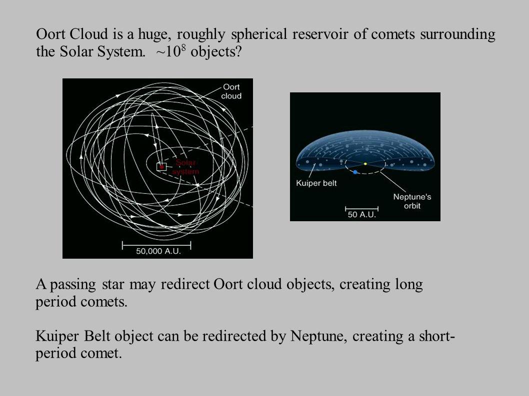 oort cloud objects - HD1058×793