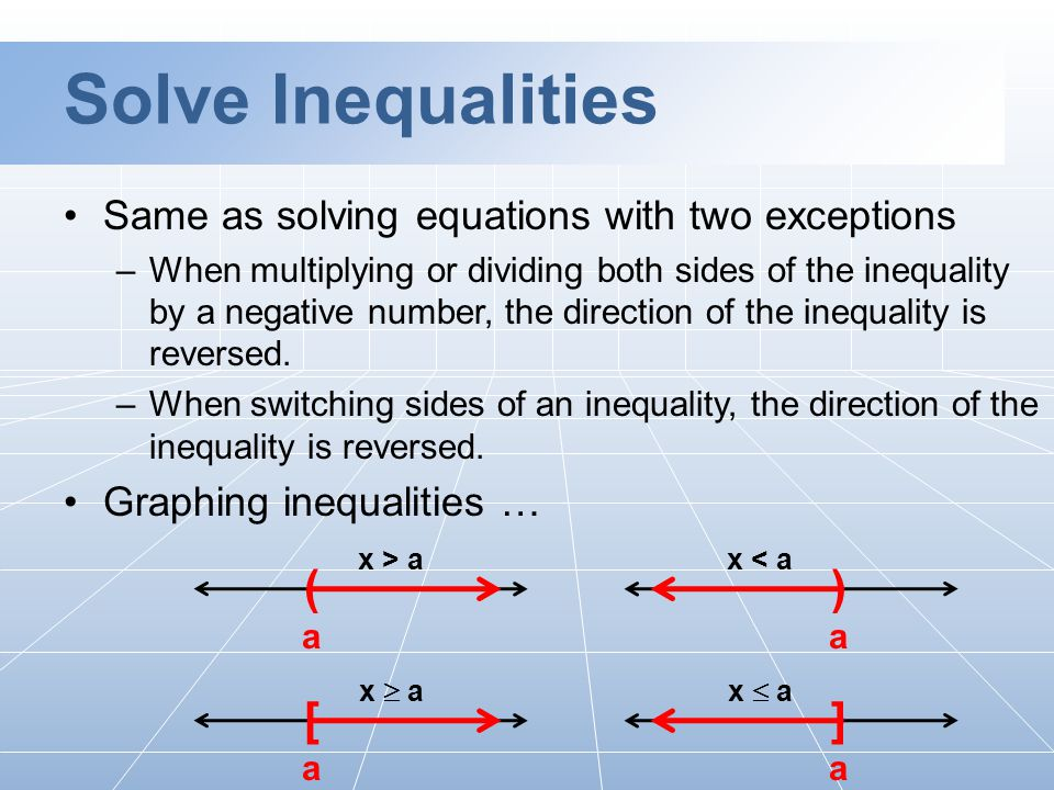 Solve Inequalities Same as solving equations with two exceptions –When multiplying or dividing both sides of the inequality by a negative number, the direction of the inequality is reversed.