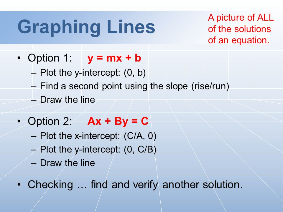 Graphing Lines Option 1: y = mx + b –Plot the y-intercept: (0, b) –Find a second point using the slope (rise/run) –Draw the line Option 2: Ax + By = C –Plot the x-intercept: (C/A, 0) –Plot the y-intercept: (0, C/B) –Draw the line Checking … find and verify another solution.
