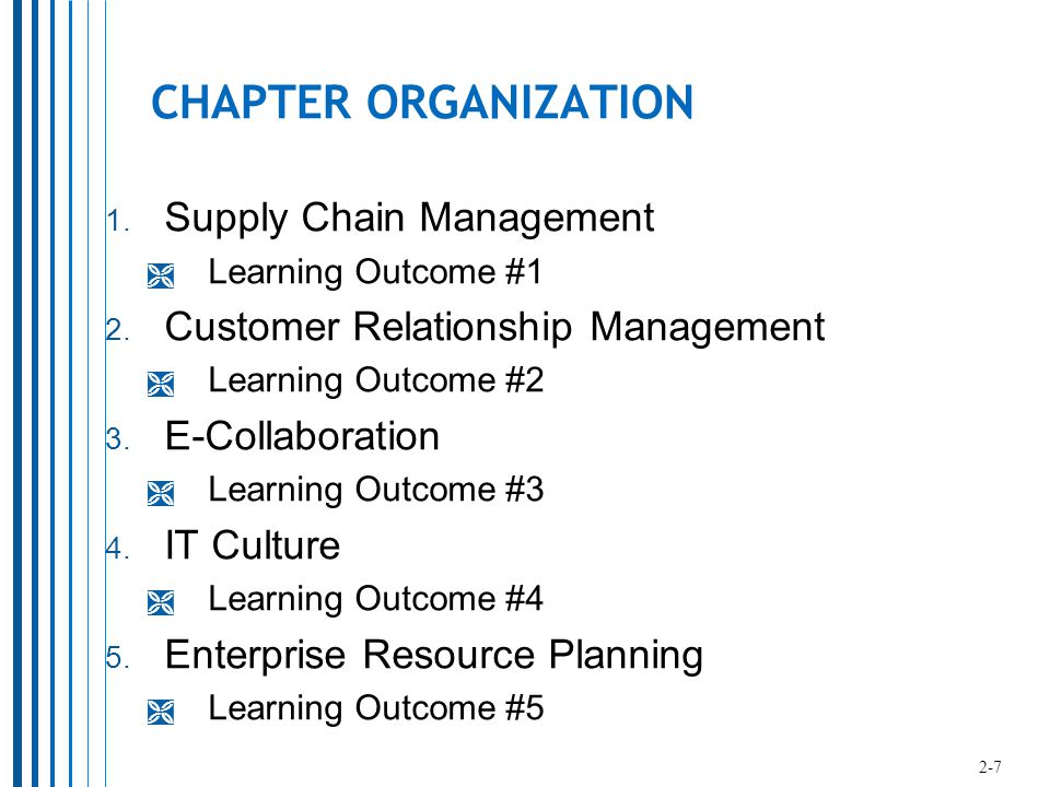 CHAPTER ORGANIZATION 1. Supply Chain Management  Learning Outcome #1 2.