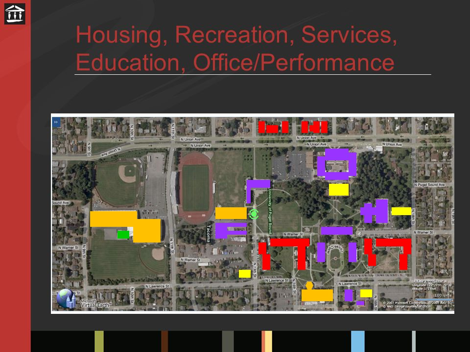 Housing, Recreation, Services, Education, Office/Performance