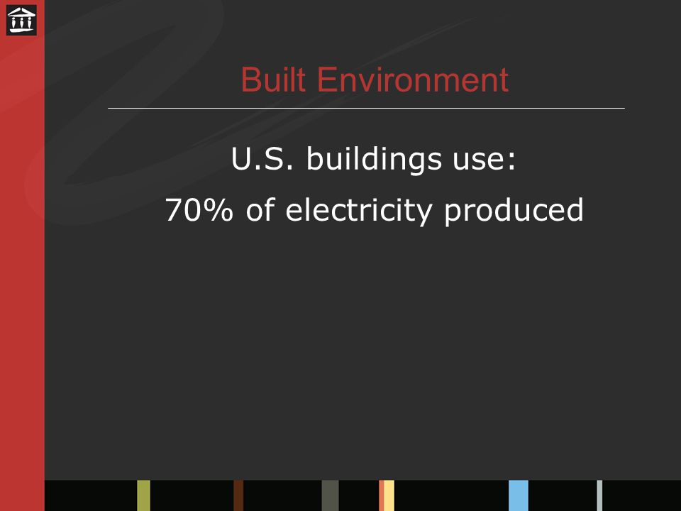 Built Environment U.S. buildings use: 70% of electricity produced