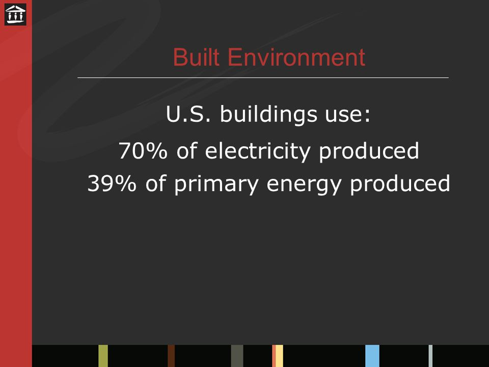 Built Environment U.S. buildings use: 70% of electricity produced 39% of primary energy produced
