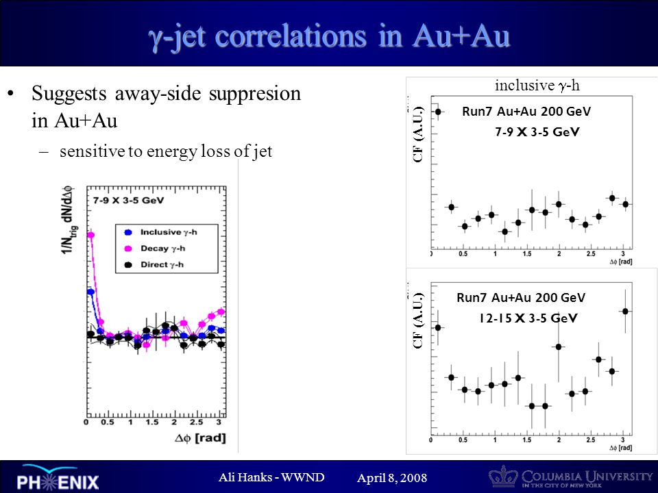 Ali Hanks - WWND April 8, 2008  -jet correlations in Au+Au Run7 Au+Au 200 GeV X 3-5 GeV CF (A.U.) Run7 Au+Au 200 GeV 7-9 X 3-5 GeV CF (A.U.) Suggests away-side suppresion in Au+Au –sensitive to energy loss of jet inclusive  -h