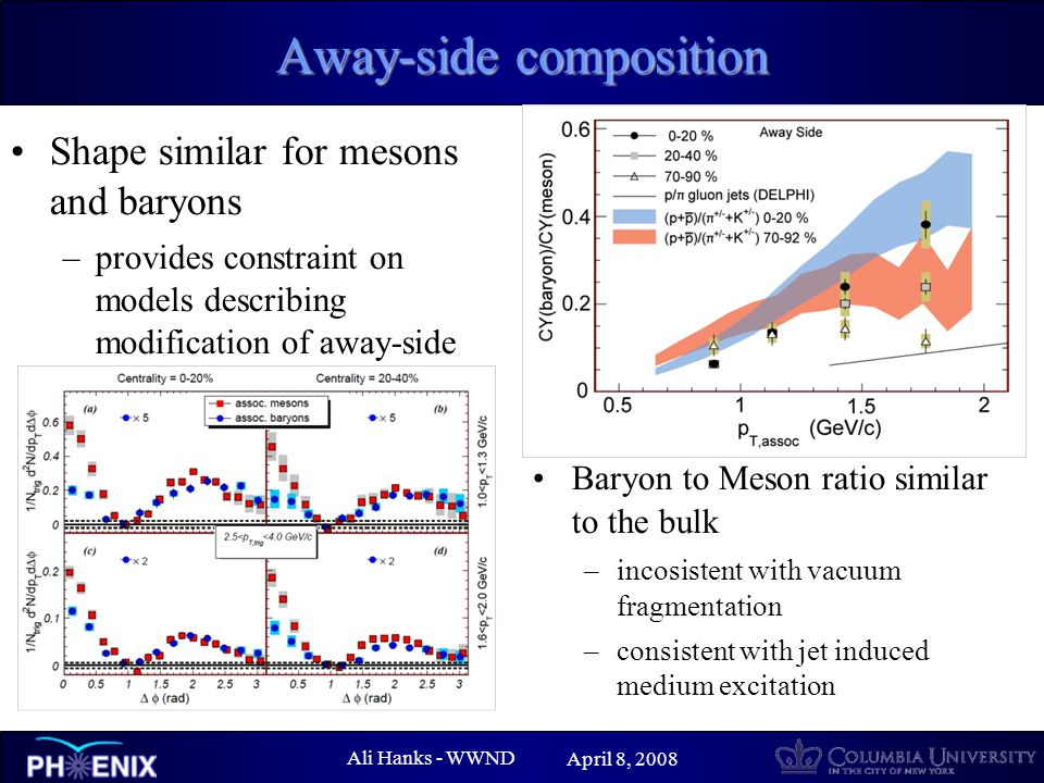 Ali Hanks - WWND April 8, 2008 Away-side composition Shape similar for mesons and baryons –provides constraint on models describing modification of away-side Baryon to Meson ratio similar to the bulk –incosistent with vacuum fragmentation –consistent with jet induced medium excitation