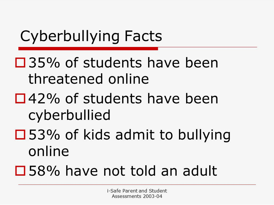 i-Safe Parent and Student Assessments Cyberbullying Facts  35% of students have been threatened online  42% of students have been cyberbullied  53% of kids admit to bullying online  58% have not told an adult