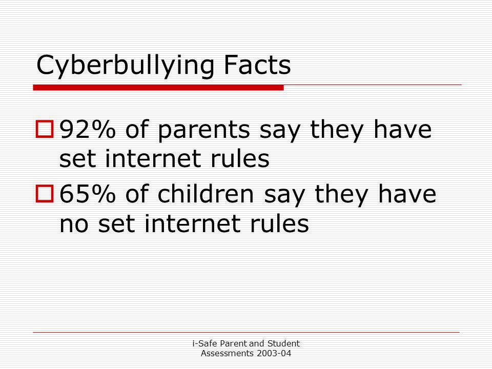 i-Safe Parent and Student Assessments Cyberbullying Facts  92% of parents say they have set internet rules  65% of children say they have no set internet rules