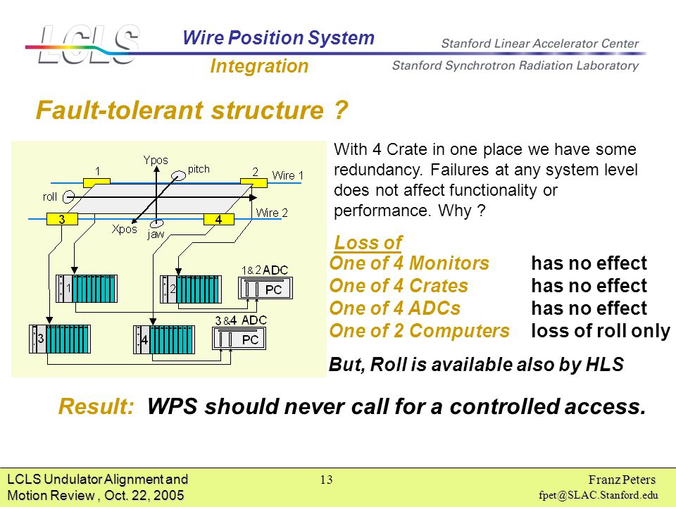 Wire Position System LCLS Undulator Alignment and Motion Review, Oct.